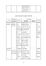 xfs 150x250 s100 page0065 0 Ingrijirea pacientului cu nevroza astenica