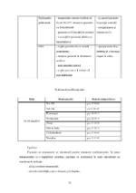 xfs 150x250 s100 page0069 0 Ingrijirea pacientului cu nevroza astenica