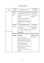 xfs 150x250 s100 page0085 0 Ingrijirea pacientului cu nevroza astenica