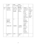 xfs 150x250 s100 VARICELA 32 0 Ingrijirea pacientului cu varicela