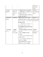 xfs 150x250 s100 page0038 0 Ingrijirea pacientului anesteziat