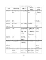 xfs 150x250 s100 page0039 0 Ingrijirea pacientului anesteziat