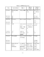 xfs 150x250 s100 page0052 0 Ingrijirea pacientului anesteziat