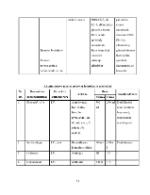 xfs 150x250 s100 page0053 0 Ingrijirea pacientului anesteziat
