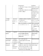 xfs 150x250 s100 page0061 0 Ingrijirea pacientului anesteziat
