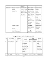 xfs 150x250 s100 page0063 0 Ingrijirea pacientului anesteziat