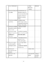 xfs 150x250 s100 page0038 0 Ingrijirea pacientului cu anemie Biermer