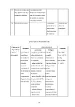 xfs 150x250 s100 page0039 0 Ingrijirea pacientului cu anemie Biermer