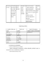 xfs 150x250 s100 page0057 0 Ingrijirea pacientului cu cancer de prostata