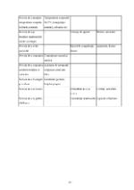 xfs 150x250 s100 page0060 0 Ingrijirea pacientului cu cancer de prostata
