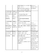 xfs 150x250 s100 page0042 0 Ingrijirea pacientului cu cancer de tiroida