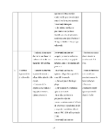 xfs 150x250 s100 page0045 0 Ingrijirea pacientului cu cancer de tiroida