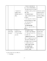 xfs 150x250 s100 page0047 0 Ingrijirea pacientului cu cancer de tiroida