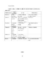 xfs 150x250 s100 GNDAPS 48 0 Ingrijirea pacientului cu glomerulonefrita acuta difuza poststreptococica