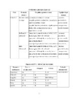 xfs 150x250 s100 page0050 0 Ingrijirea pacientului cu entorsa