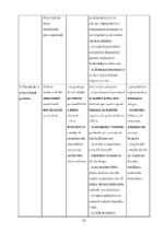 xfs 150x250 s100 page0037 0 Ingrijirea pacientului cu fracturi costale