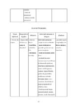 xfs 150x250 s100 page0046 0 Ingrijirea pacientului cu osteosarcom