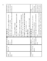 xfs 150x250 s100 page0016 2 Ingrijirea pacientului cu abces perianal