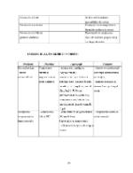 xfs 150x250 s100 OREIONUL 27 0 Ingrijirea pacientului cu oreion
