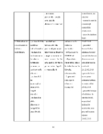 xfs 150x250 s100 page0069 0 Ingrijirea pacientului cu boala diareica acuta (BDA)