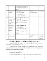 xfs 150x250 s100 page0082 0 Ingrijirea pacientului cu boala diareica acuta (BDA)