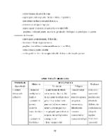 xfs 150x250 s100 page0084 0 Ingrijirea pacientului cu boala diareica acuta (BDA)