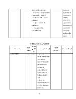 xfs 150x250 s100 page0090 0 Ingrijirea pacientului cu boala diareica acuta (BDA)