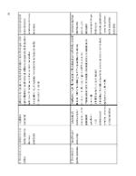xfs 150x250 s100 page0009 4 Ingrijirea pacientului cu cancer de pancreas