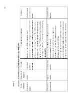 xfs 150x250 s100 page0031 0 Ingrijirea pacientului cu cancer de pancreas
