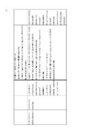 xfs 150x250 s100 page0036 0 Ingrijirea pacientului cu cancer de pancreas